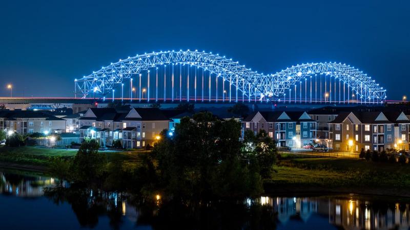 Budget Memphis Trip